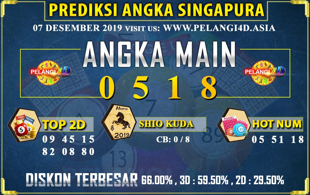 PREDIKSI TOGEL SINGAPORE POOLS 07 DESEMBER 2019