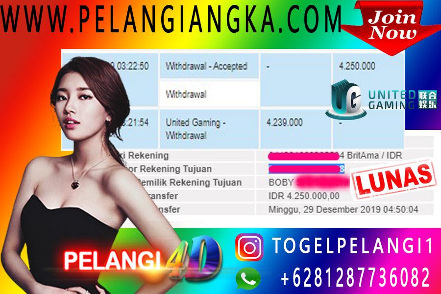 Member Pelangi4D Jackpot Di United Gaming