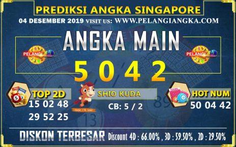 PREDIKSI TOGEL SINGAPORE POOLS 04 JANUARI 2020