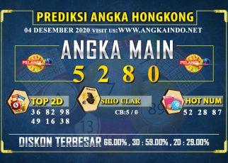 PREDIKSI TOGEL HONGKONG POOLS 04 DESEMBER 2020